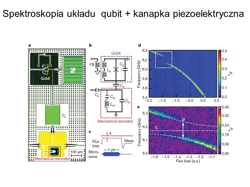 Spektroskopia układu qubit + kanapka piezoelektryczna