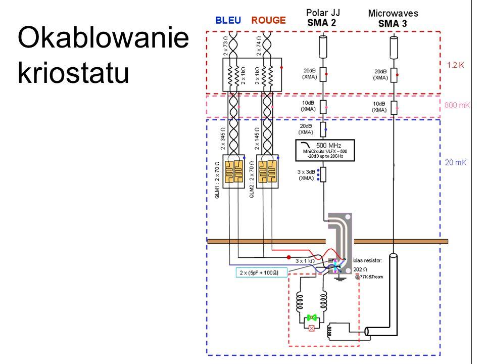 Electrical circuit Thevenin equivalent = Pure Josephson element obeying Josephson relations