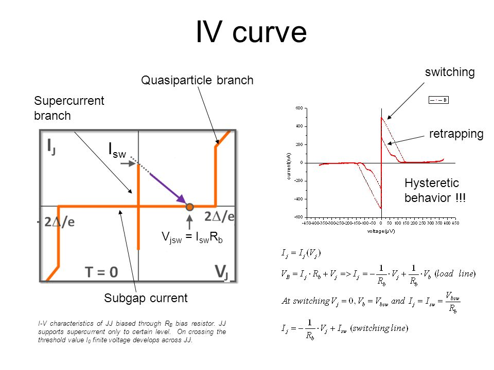 IV curve I-V characteristics of JJ biased through R B bias resistor. JJ supports supercurrent only to certain level. On crossing the threshold value I