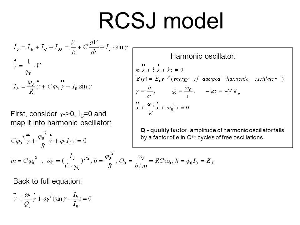 Wygląda jak harmonic oscillator, ale teraz restoring force wynosi nie k (jak w prawie Hooka) tylko: