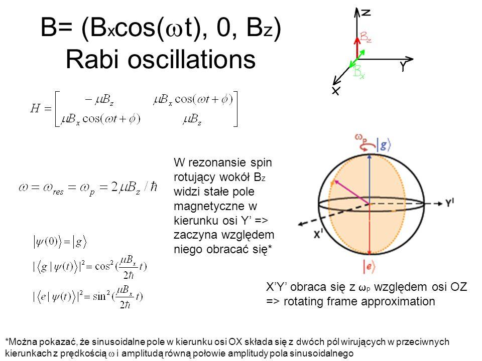 B= (B x cos( t), 0, B z ) Rabi oscillations XY obraca się z p względem osi OZ => rotating frame approximation W rezonansie spin rotujący wokół B z wid