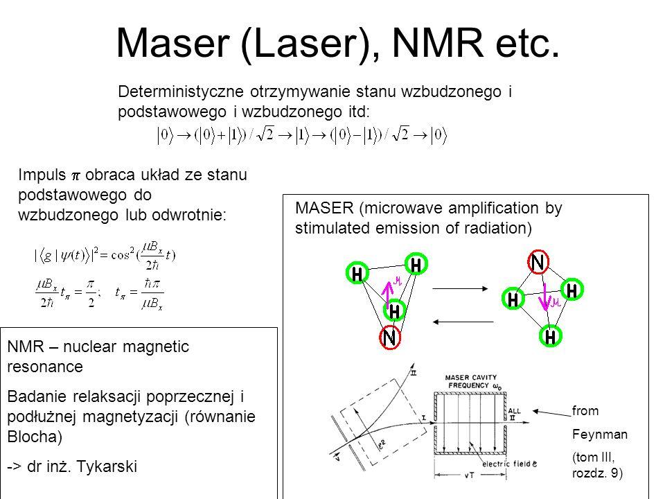 Maser (Laser), NMR etc. Deterministyczne otrzymywanie stanu wzbudzonego i podstawowego i wzbudzonego itd: Impuls obraca układ ze stanu podstawowego do