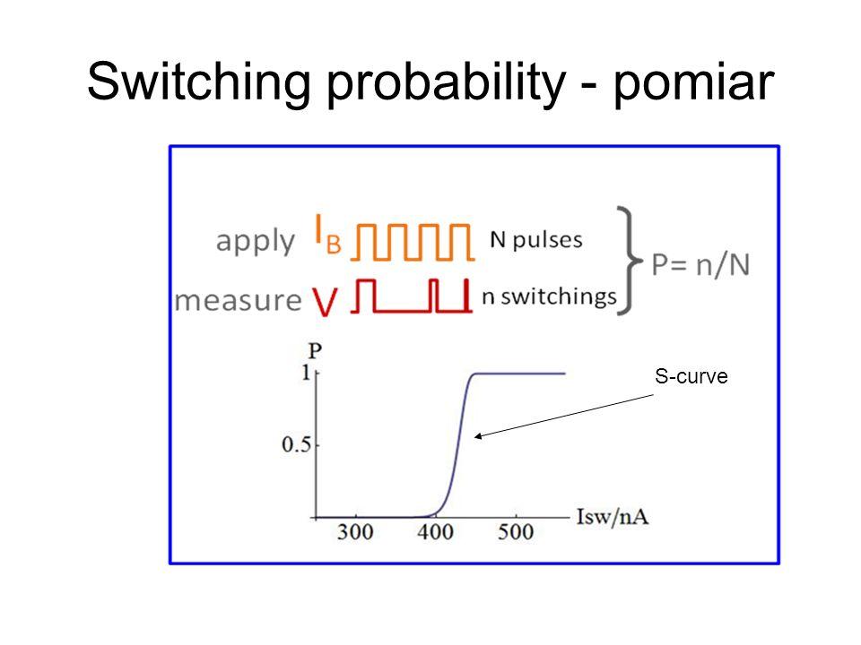 Switching probability - pomiar S-curve