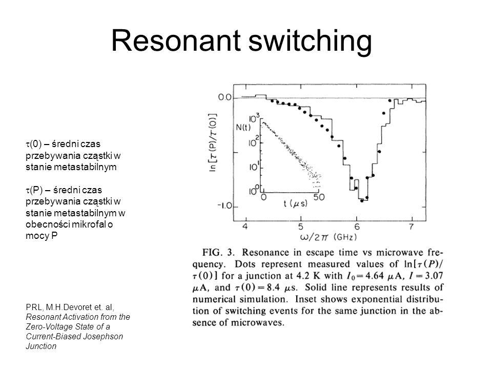 Resonant switching (0) – średni czas przebywania cząstki w stanie metastabilnym (P) – średni czas przebywania cząstki w stanie metastabilnym w obecności mikrofal o mocy P PRL, M.H.Devoret et.