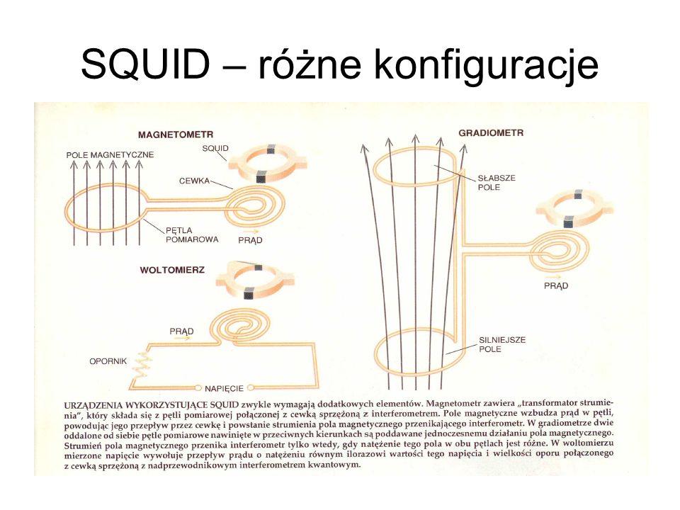 SQUID – różne konfiguracje