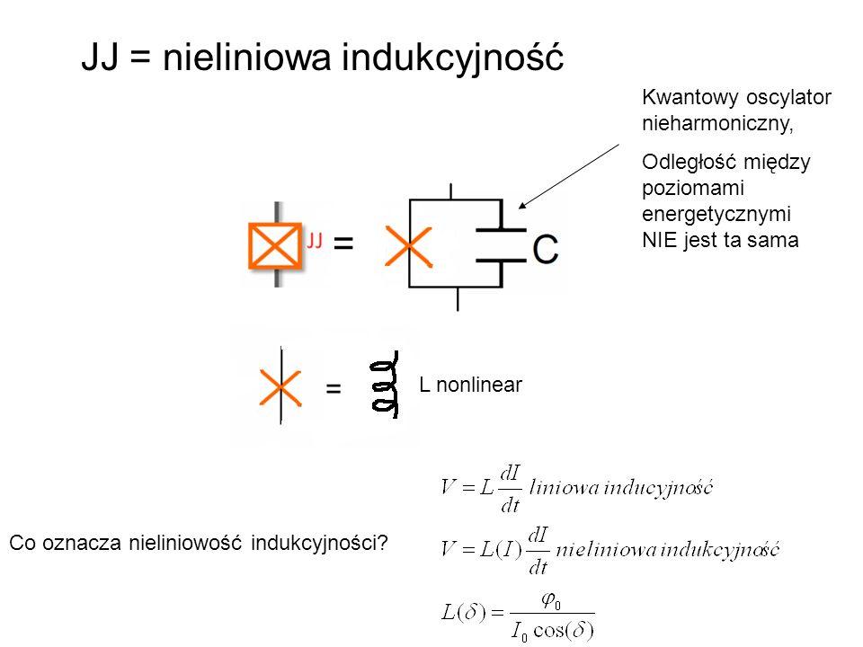= L nonlinear = JJ = nieliniowa indukcyjność Kwantowy oscylator nieharmoniczny, Odległość między poziomami energetycznymi NIE jest ta sama Co oznacza