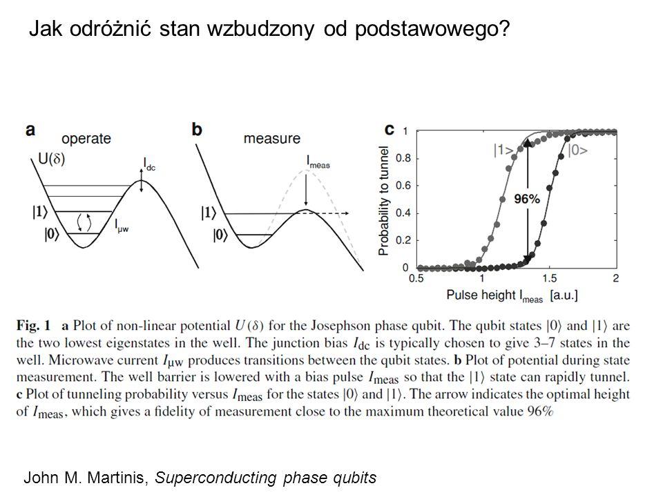 Jak odróżnić stan wzbudzony od podstawowego? John M. Martinis, Superconducting phase qubits