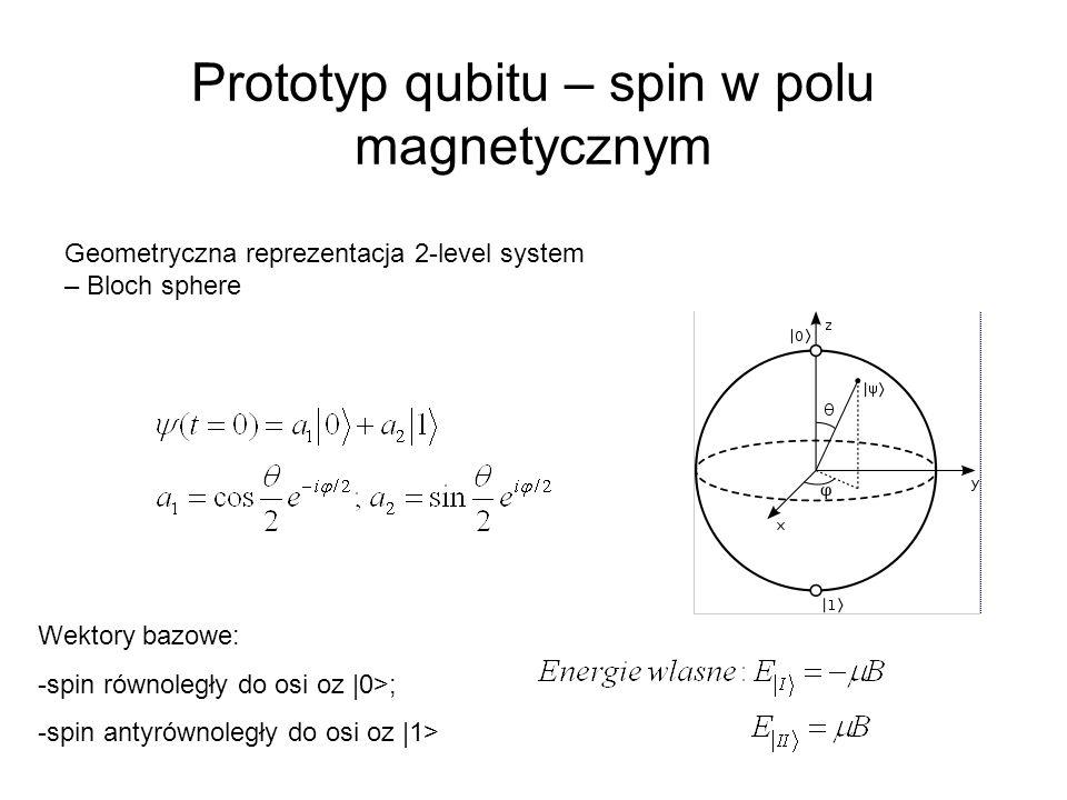 Prototyp qubitu – spin w polu magnetycznym Geometryczna reprezentacja 2-level system – Bloch sphere Wektory bazowe: -spin równoległy do osi oz |0>; -s