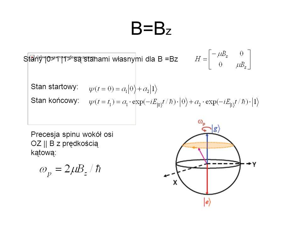 Precesja spinu wokół osi OZ || B z prędkością kątową: B=B z Stany |0> i |1> są stanami własnymi dla B =Bz Stan startowy: Stan końcowy: