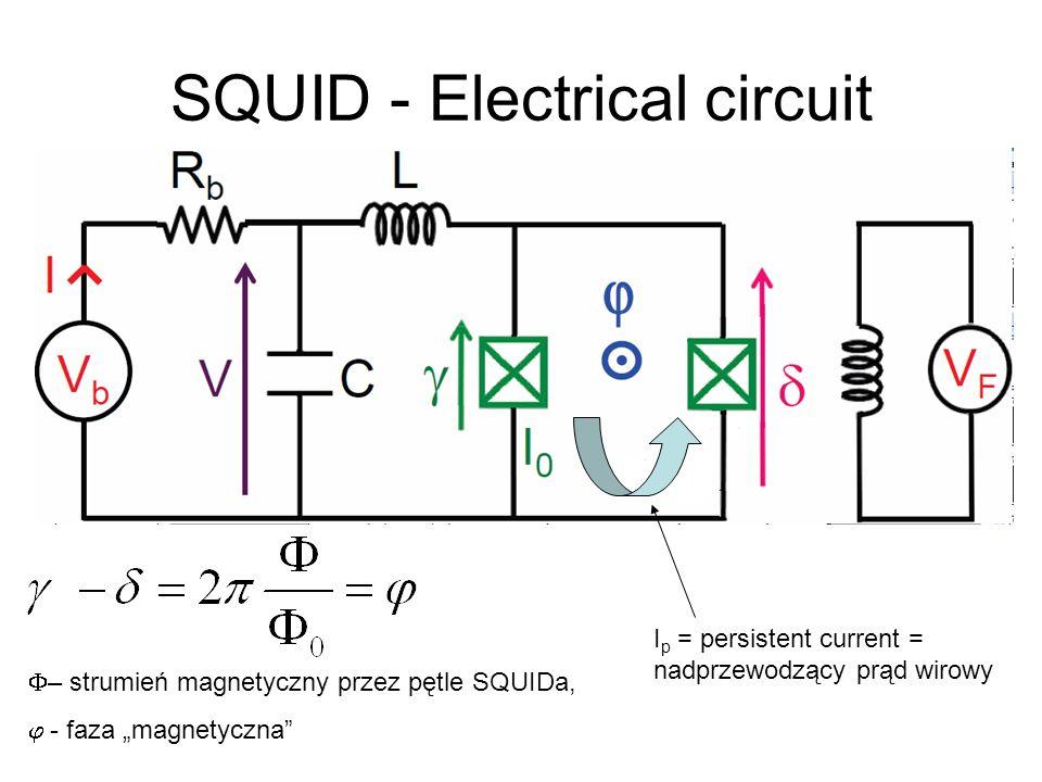 Critical current of the SQUID Dla Ij1 = 0, Ij2 = 0 => dowolnie mały prąd zasilający I b spowoduje włączenie się SQUIDu SQUID = JJ z regulowanym polem magnetycznym prądem krytycznym