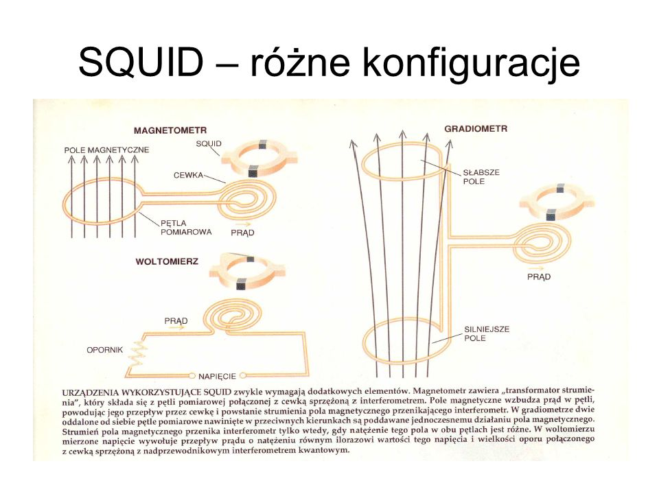 magnetic film 50 coaxial lines for SQUID read-out Reference SQUID Signal SQUID Moje obecne projekty…