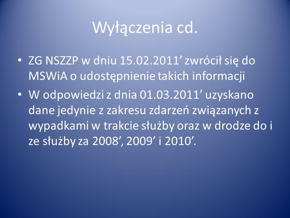 Wyłączenia cd. ZG NSZZP w dniu 15.02.2011 zwrócił się do MSWiA o udostępnienie takich informacji W odpowiedzi z dnia 01.03.2011 uzyskano dane jedynie