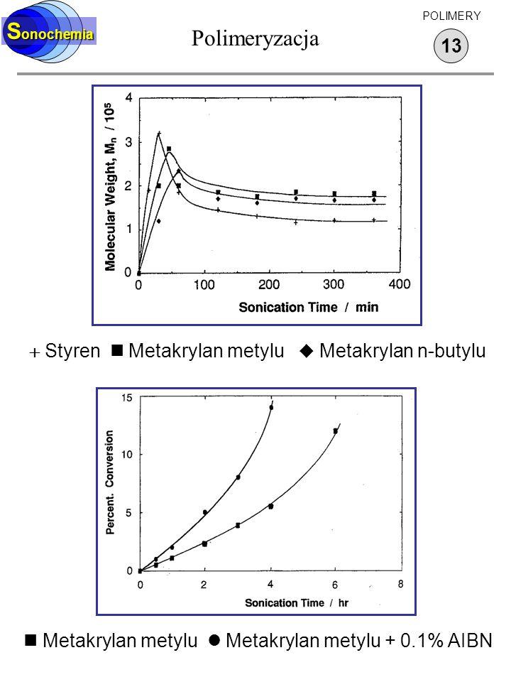 Polimeryzacja 13 S onochemia POLIMERY Styren Metakrylan metylu Metakrylan n-butylu Metakrylan metylu Metakrylan metylu + 0.1% AIBN