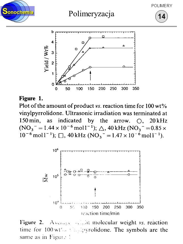 Polimeryzacja 14 S onochemia POLIMERY