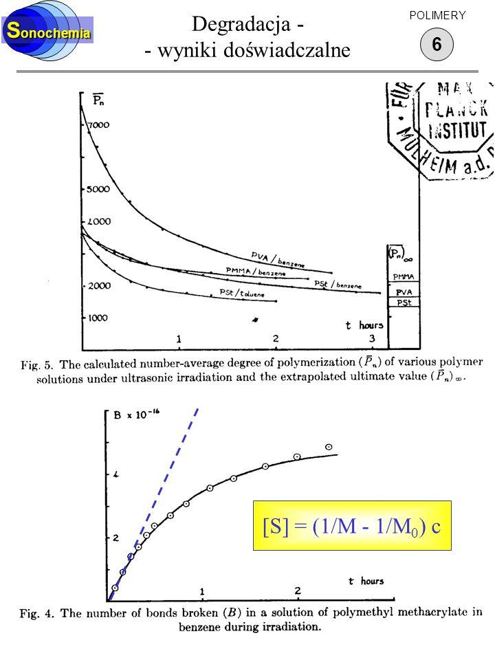 Degradacja - - wyniki doświadczalne 6 S onochemia POLIMERY [S] = (1/M - 1/M 0 ) c