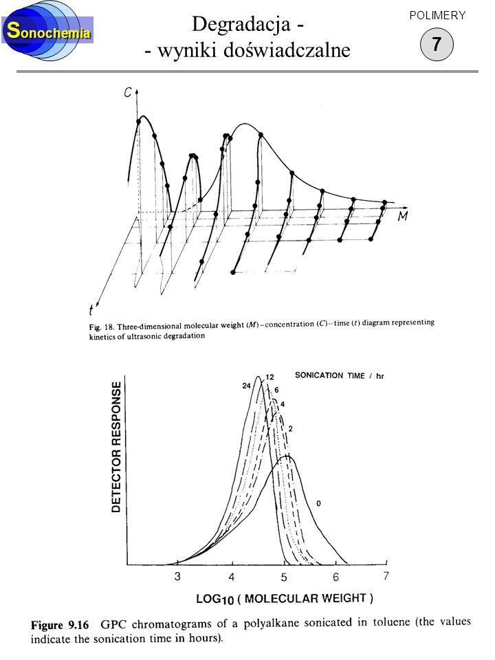Degradacja - - wyniki doświadczalne 7 S onochemia POLIMERY