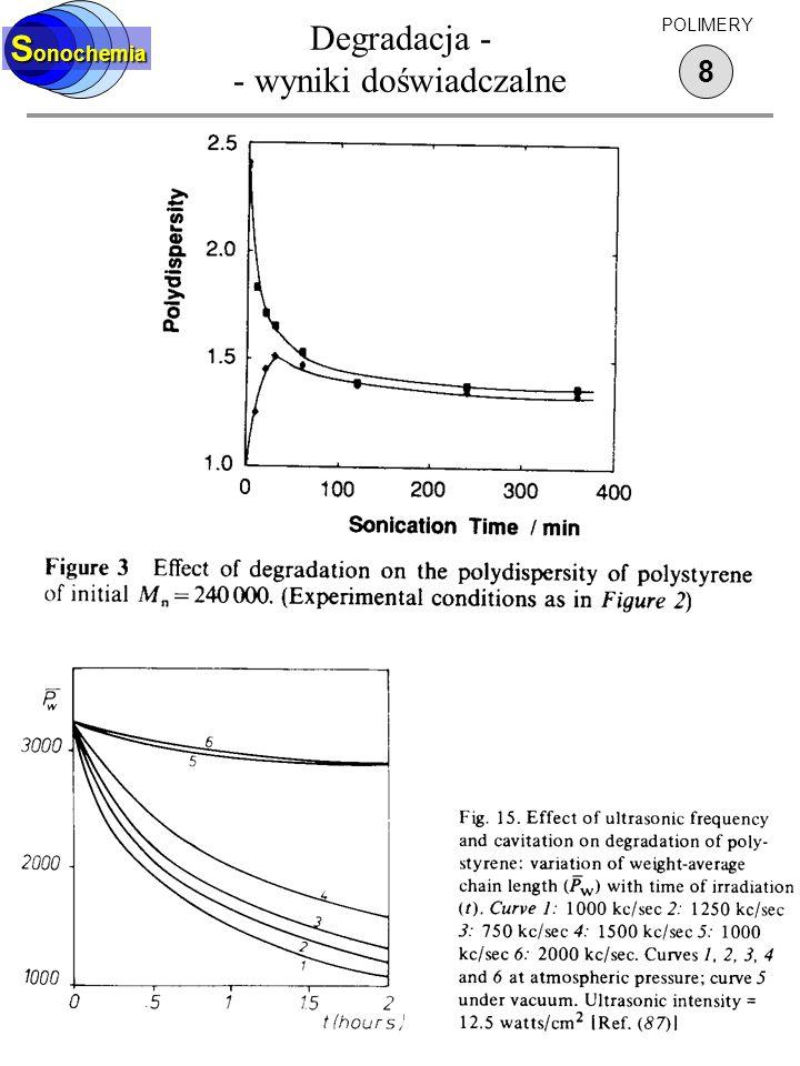 Degradacja - - wyniki doświadczalne 8 S onochemia POLIMERY