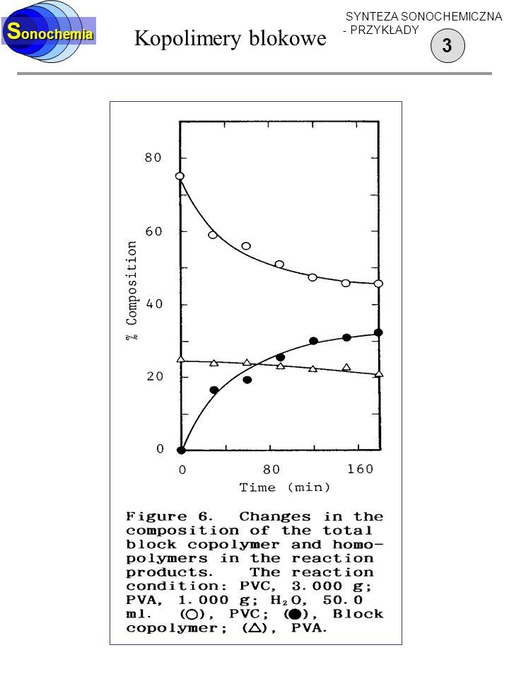 Kopolimery blokowe 3 S onochemia SYNTEZA SONOCHEMICZNA - PRZYKŁADY