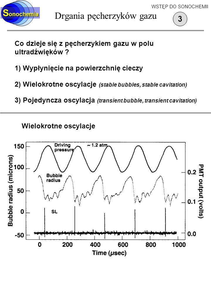 Drgania pęcherzyków gazu Co dzieje się z pęcherzykiem gazu w polu ultradźwięków .