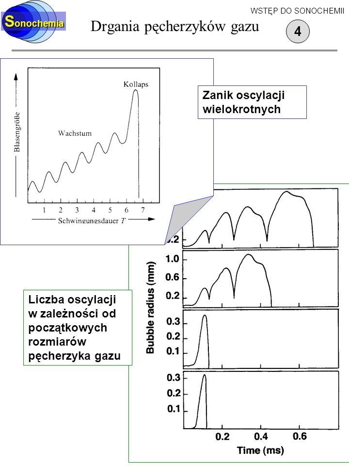 S onochemia Zanik oscylacji wielokrotnych Liczba oscylacji w zależności od początkowych rozmiarów pęcherzyka gazu Drgania pęcherzyków gazu 4 WSTĘP DO SONOCHEMII
