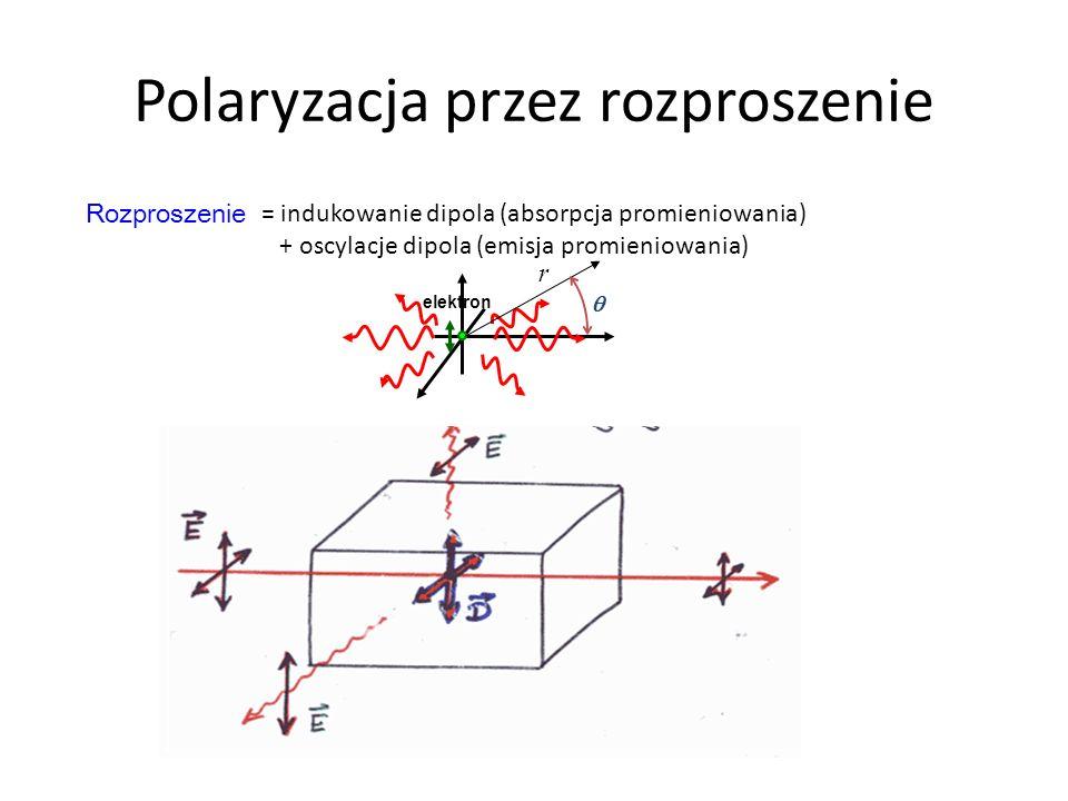 Polaryzacja przez rozproszenie Rozproszenie = indukowanie dipola (absorpcja promieniowania) + oscylacje dipola (emisja promieniowania) elektron r