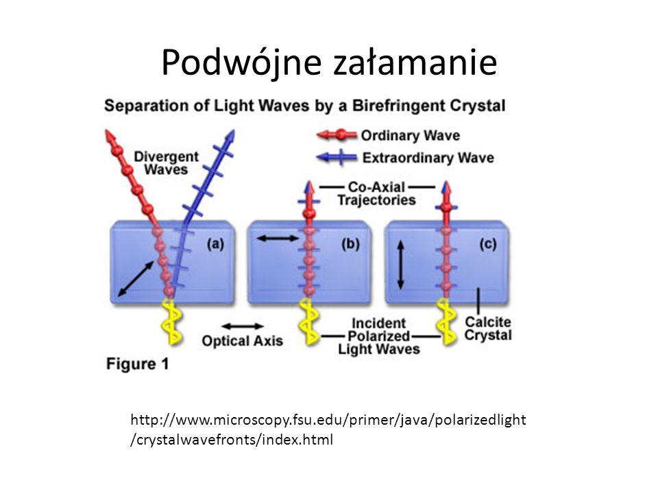 Podwójne załamanie http://www.microscopy.fsu.edu/primer/java/polarizedlight /crystalwavefronts/index.html