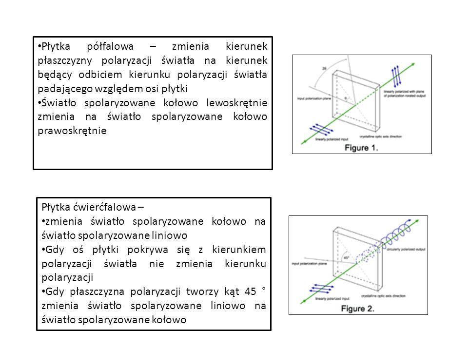 Płytka półfalowa – zmienia kierunek płaszczyzny polaryzacji światła na kierunek będący odbiciem kierunku polaryzacji światła padającego względem osi p