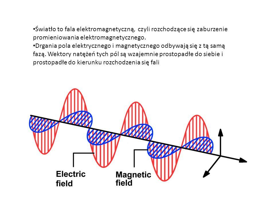 Światło to fala elektromagnetyczną, czyli rozchodzące się zaburzenie promieniowania elektromagnetycznego. Drgania pola elektrycznego i magnetycznego o