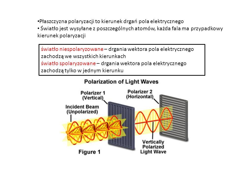 światło niespolaryzowane – drgania wektora pola elektrycznego zachodzą we wszystkich kierunkach światło spolaryzowane – drgania wektora pola elektrycz