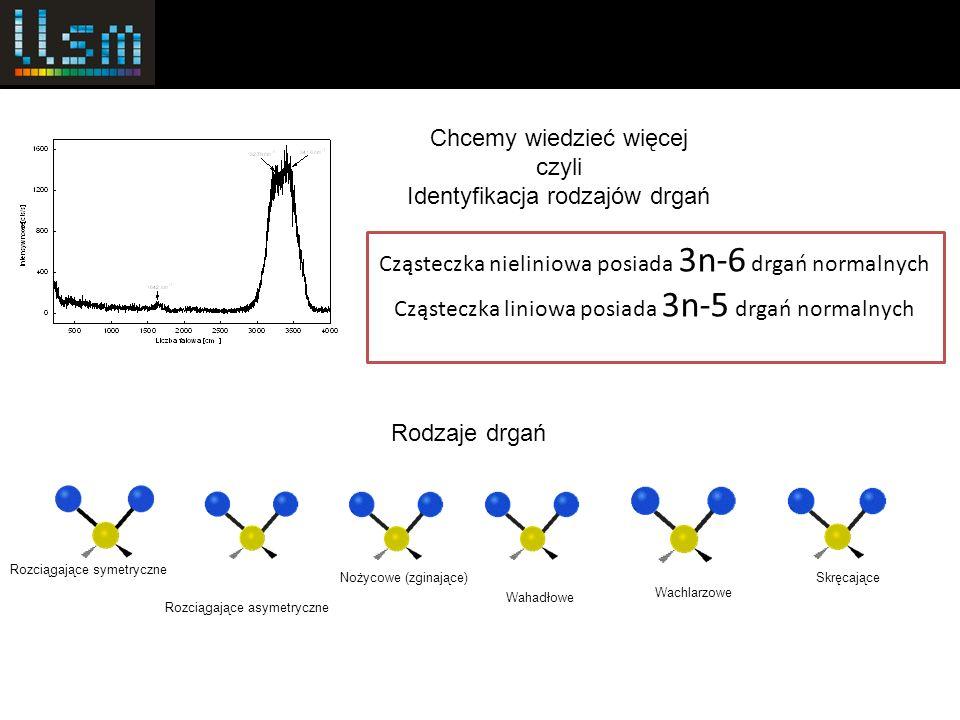 Chcemy wiedzieć więcej czyli Identyfikacja rodzajów drgań Cząsteczka nieliniowa posiada 3n-6 drgań normalnych Cząsteczka liniowa posiada 3n-5 drgań no