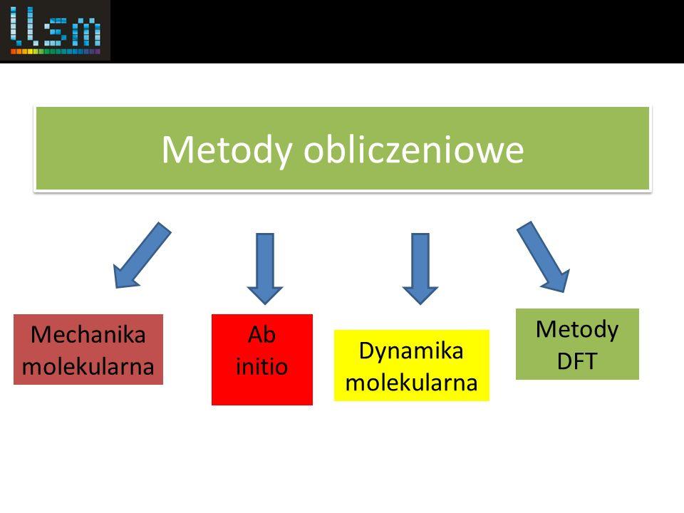 Metody obliczeniowe Mechanika molekularna Ab initio Dynamika molekularna Metody DFT