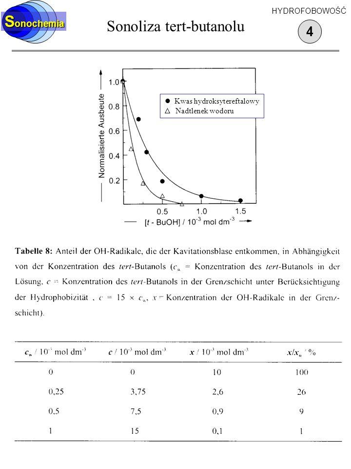 Sonoliza tert-butanolu 3 S onochemia Dla wielu substancji obserwuje się prostą proporcjonalność między stałą szybkości reakcji z OH a zdolnością zmiatania rodników OH podczas sonolizy S.C.