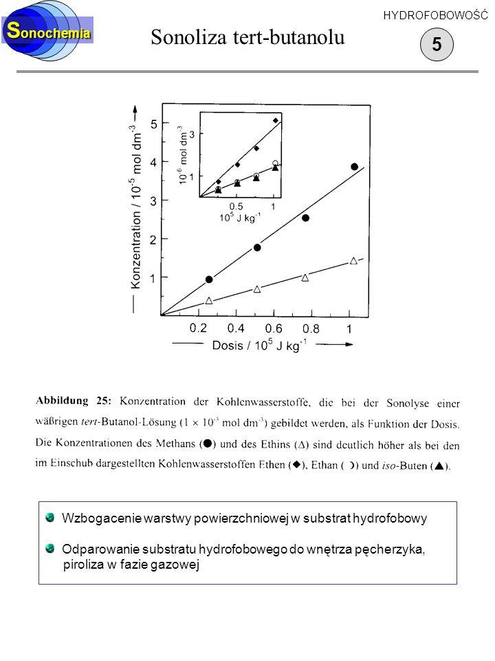 Sonoliza tert-butanolu 4 S onochemia HYDROFOBOWOŚĆ Kwas hydroksytereftalowy Nadtlenek wodoru
