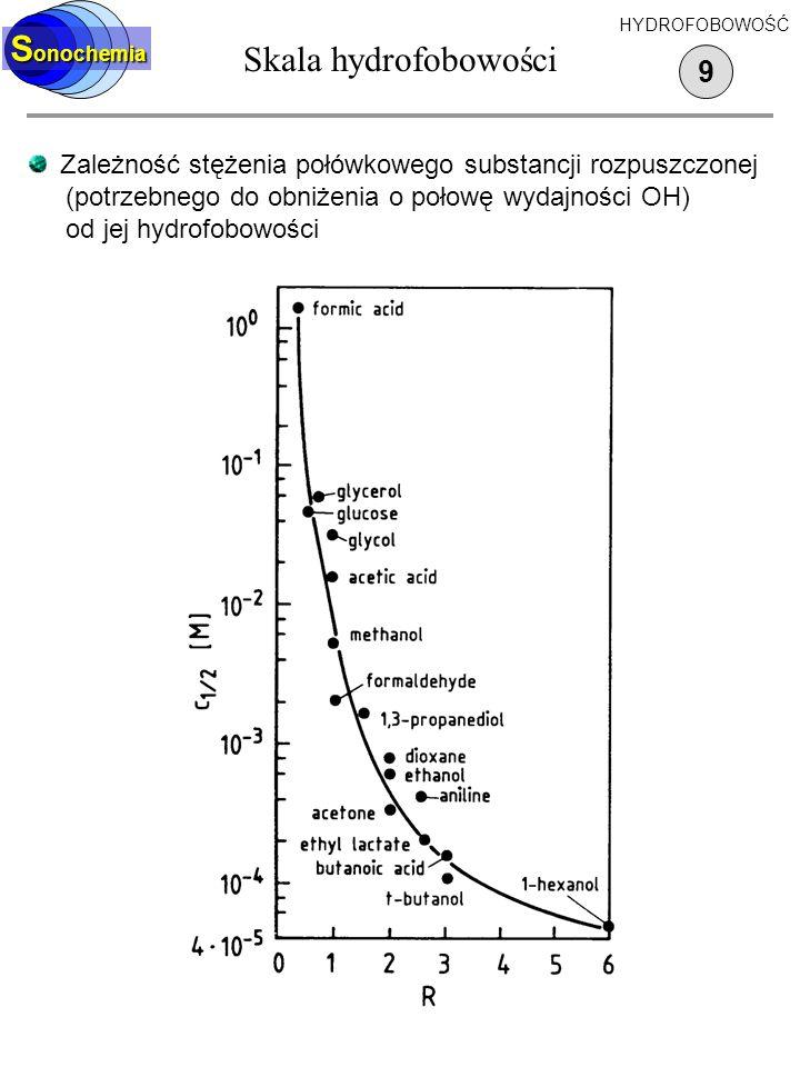 Polielektrolity 8 S onochemia HYDROFOBOWOŚĆ Czy można zmieniać w sposób płynny hydrofobowość danej substancji .
