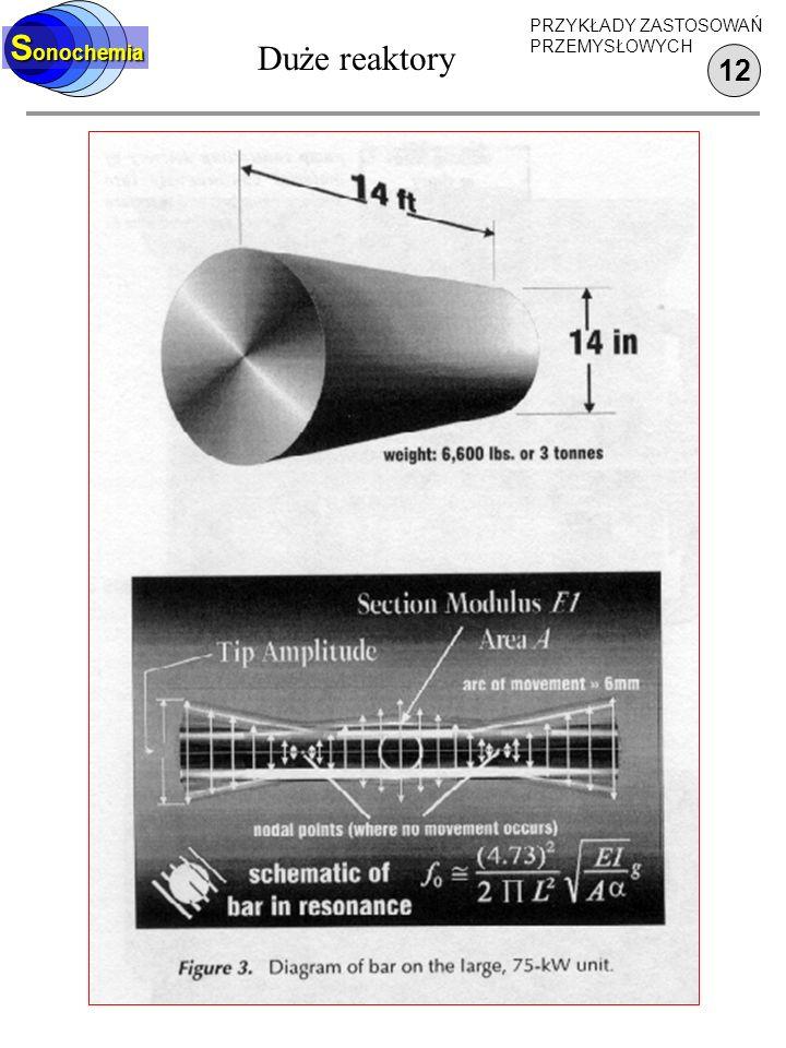 Duże reaktory 11 S onochemia PRZYKŁADY ZASTOSOWAŃ PRZEMYSŁOWYCH