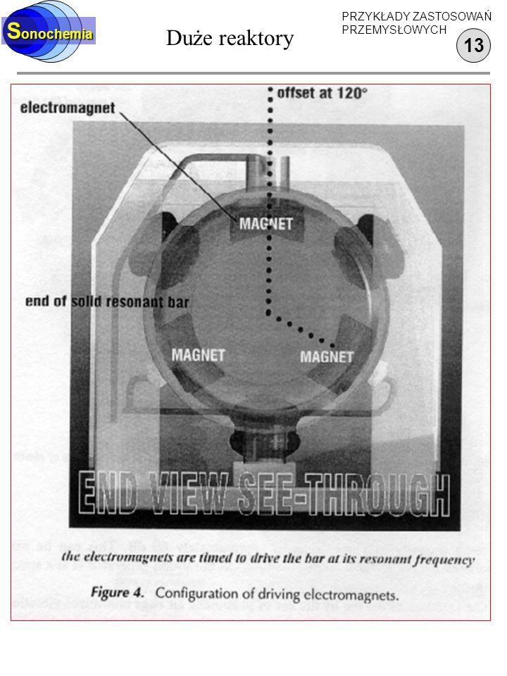 Duże reaktory 12 S onochemia PRZYKŁADY ZASTOSOWAŃ PRZEMYSŁOWYCH