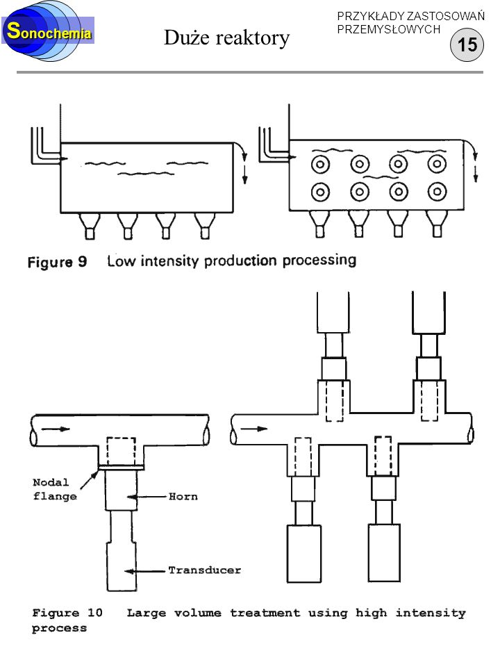 Duże reaktory 14 S onochemia PRZYKŁADY ZASTOSOWAŃ PRZEMYSŁOWYCH Przykładowe zastosowania: k Destrukcja barwników (w połączeniu z ozonowaniem) k Oczysz