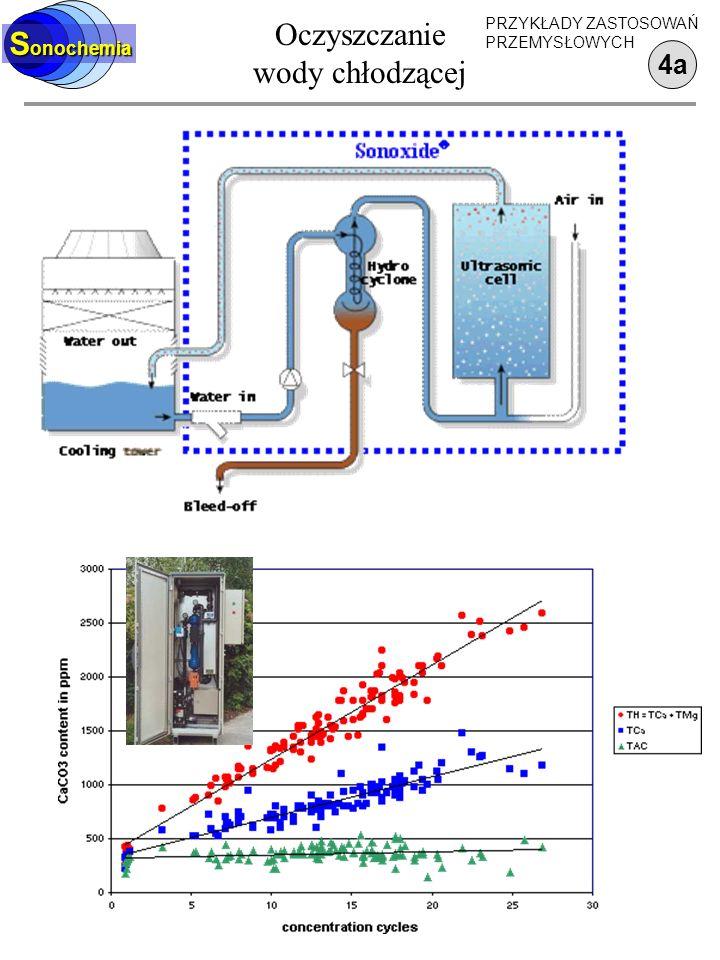 Oczyszczanie wody i ścieków 4 S onochemia PRZYKŁADY ZASTOSOWAŃ PRZEMYSŁOWYCH