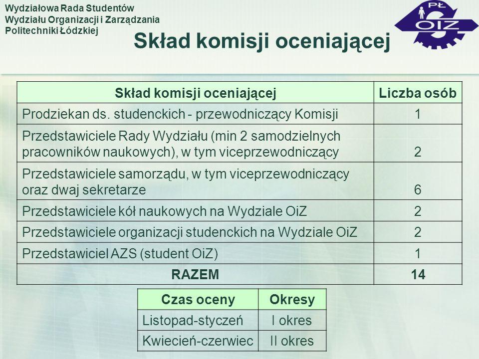 Skład komisji oceniającej Liczba osób Prodziekan ds. studenckich - przewodniczący Komisji1 Przedstawiciele Rady Wydziału (min 2 samodzielnych pracowni
