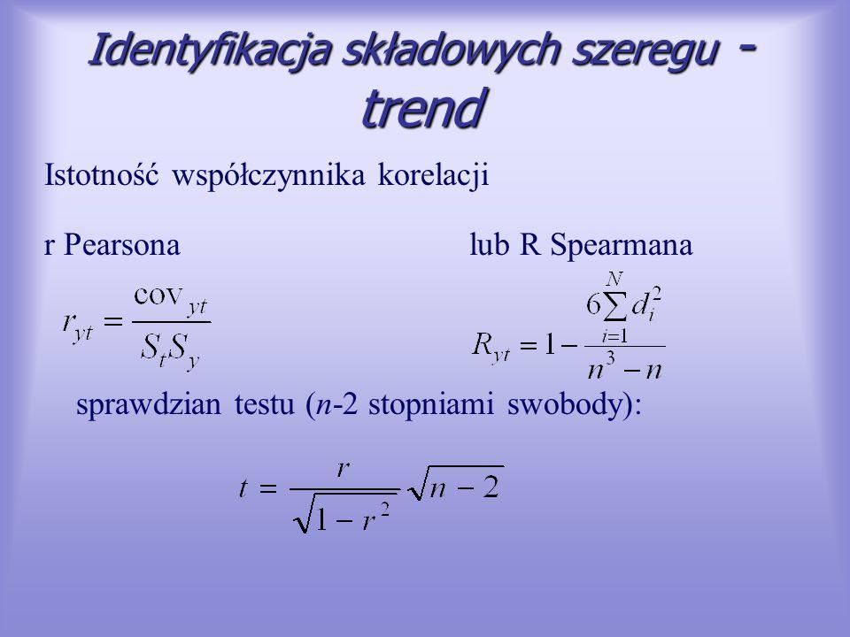Identyfikacja składowych szeregu - trend Istotność współczynnika korelacji r Pearsonalub R Spearmana sprawdzian testu (n-2 stopniami swobody):