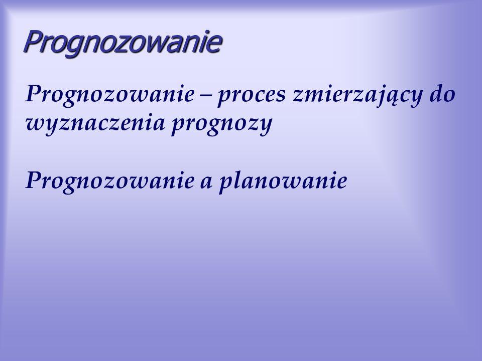 Prognozowanie Prognozowanie – proces zmierzający do wyznaczenia prognozy Prognozowanie a planowanie