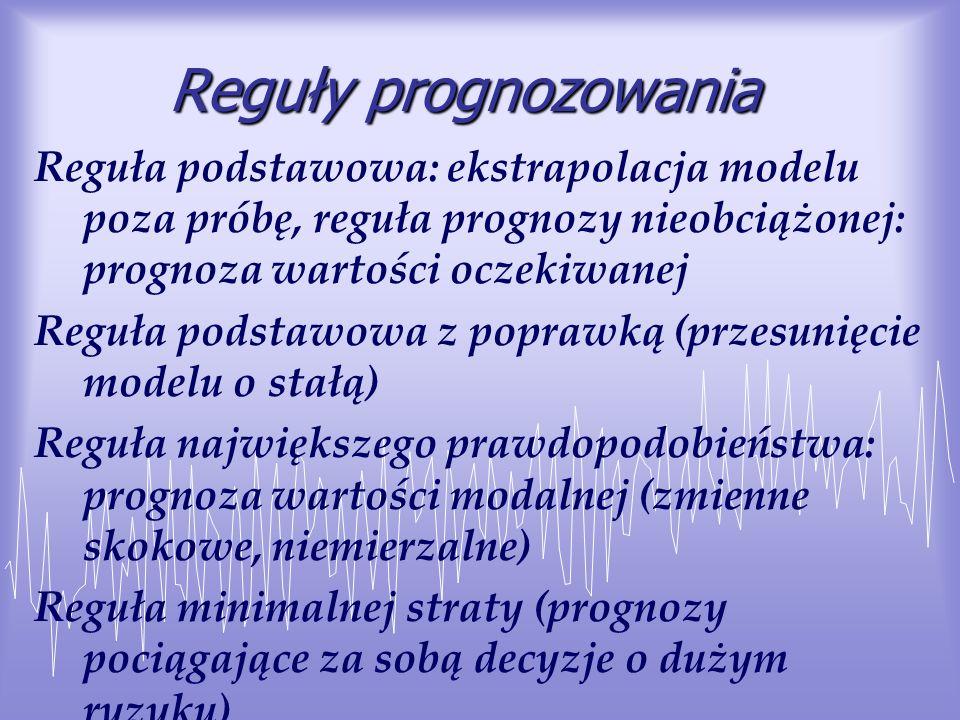 Reguły prognozowania Reguła podstawowa: ekstrapolacja modelu poza próbę, reguła prognozy nieobciążonej: prognoza wartości oczekiwanej Reguła podstawow