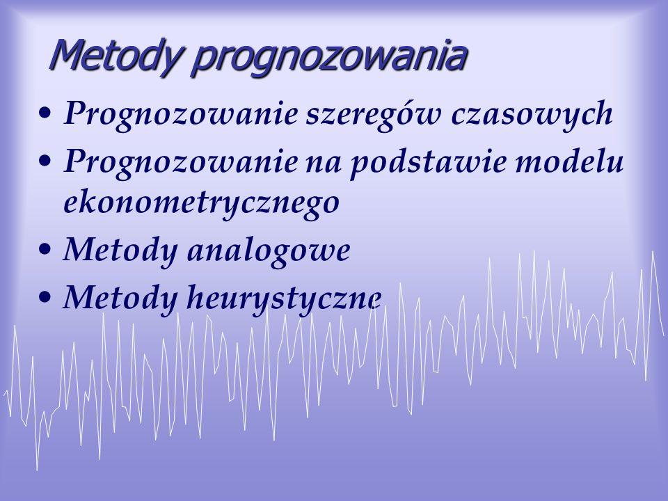 Metody prognozowania Prognozowanie szeregów czasowych Prognozowanie na podstawie modelu ekonometrycznego Metody analogowe Metody heurystyczne