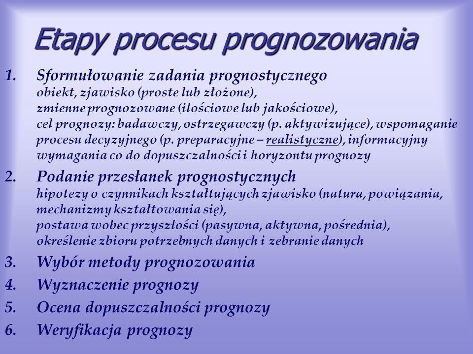 Etapy procesu prognozowania 1.Sformułowanie zadania prognostycznego obiekt, zjawisko (proste lub złożone), zmienne prognozowane (ilościowe lub jakości