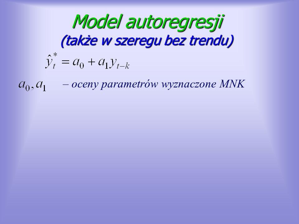 Model autoregresji (także w szeregu bez trendu) – oceny parametrów wyznaczone MNK
