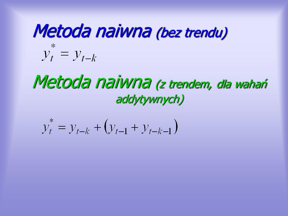 Metoda naiwna (bez trendu) Metoda naiwna (z trendem, dla wahań addytywnych)
