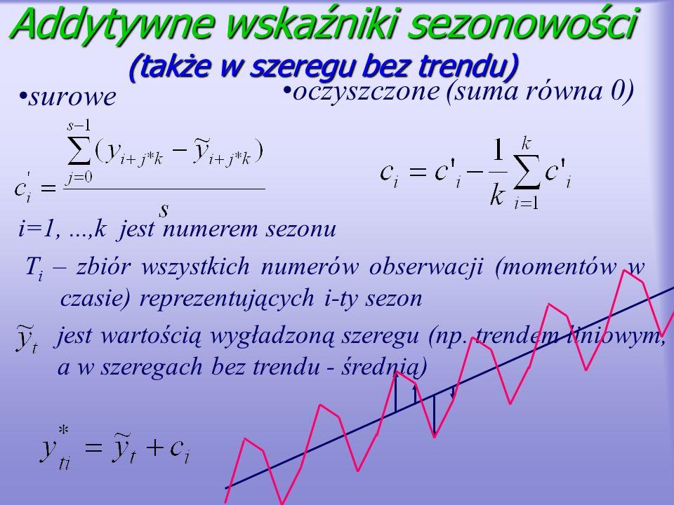 Addytywne wskaźniki sezonowości (także w szeregu bez trendu) surowe oczyszczone (suma równa 0) jest wartością wygładzoną szeregu (np. trendem liniowym
