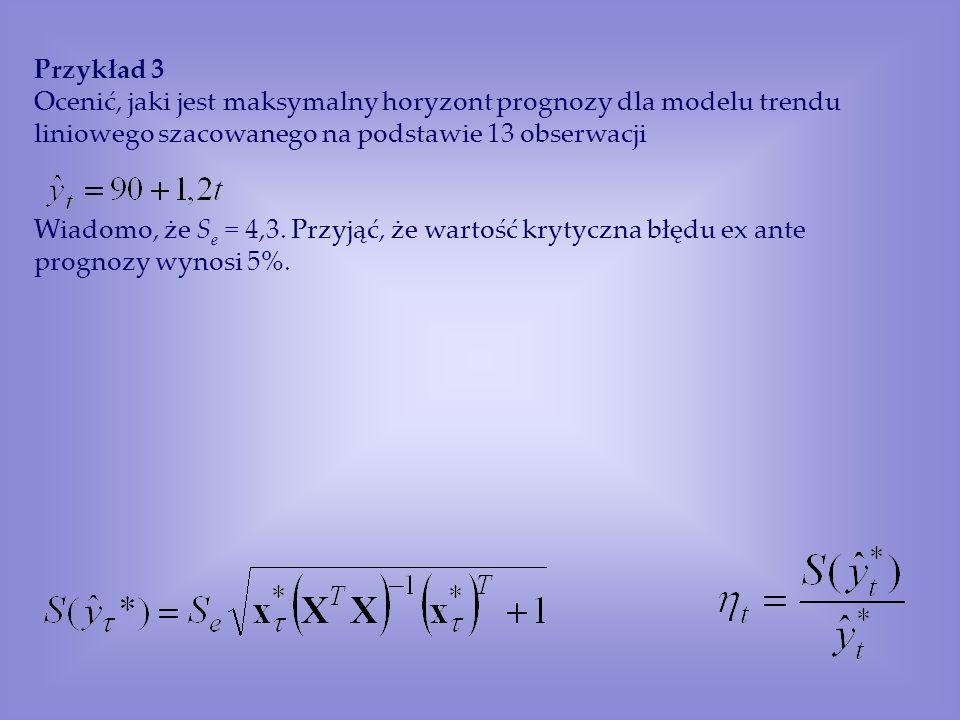 Przykład 3 Ocenić, jaki jest maksymalny horyzont prognozy dla modelu trendu liniowego szacowanego na podstawie 13 obserwacji Wiadomo, że S e = 4,3. Pr