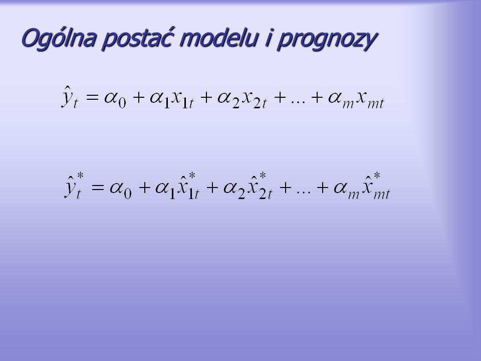 Założenia teorii prognozy ekonometrycznej 1.znany musi być dobry model w sensie wcześniej podanych kryteriów oceny jakości modelu, 2.występować musi stabilność relacji strukturalnych w czasie, co oznacza, że postać modelu i wzajemne oddziaływanie zmiennych są stałe, aż do momentu lub okresu prognozowanego włącznie, 3.składnik losowy musi mieć stały rozkład w czasie, co oznacza, że nie pojawią się żadne inne ważne czynniki oddziałujące na prognozowane zjawisko, dotychczasowe zaś nie zmienią swego oddziaływania, zgodnie z założeniem 2, 4.znane muszą być wartości zmiennych objaśniających (lub ich rozkłady prawdopodobieństwa) w okresie lub momencie prognozowanym, 5.model może być ekstrapolowany poza jego dziedzinę.