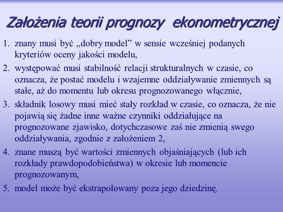 Założenia teorii prognozy ekonometrycznej 1.znany musi być dobry model w sensie wcześniej podanych kryteriów oceny jakości modelu, 2.występować musi s